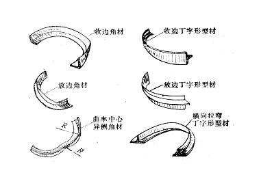型材拉弯厂典型零件